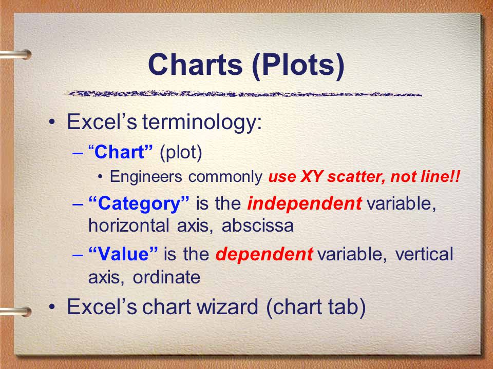 Charts (Plots) Excel's terminology: – Chart (plot) Engineers commonly use XY scatter, not line!.
