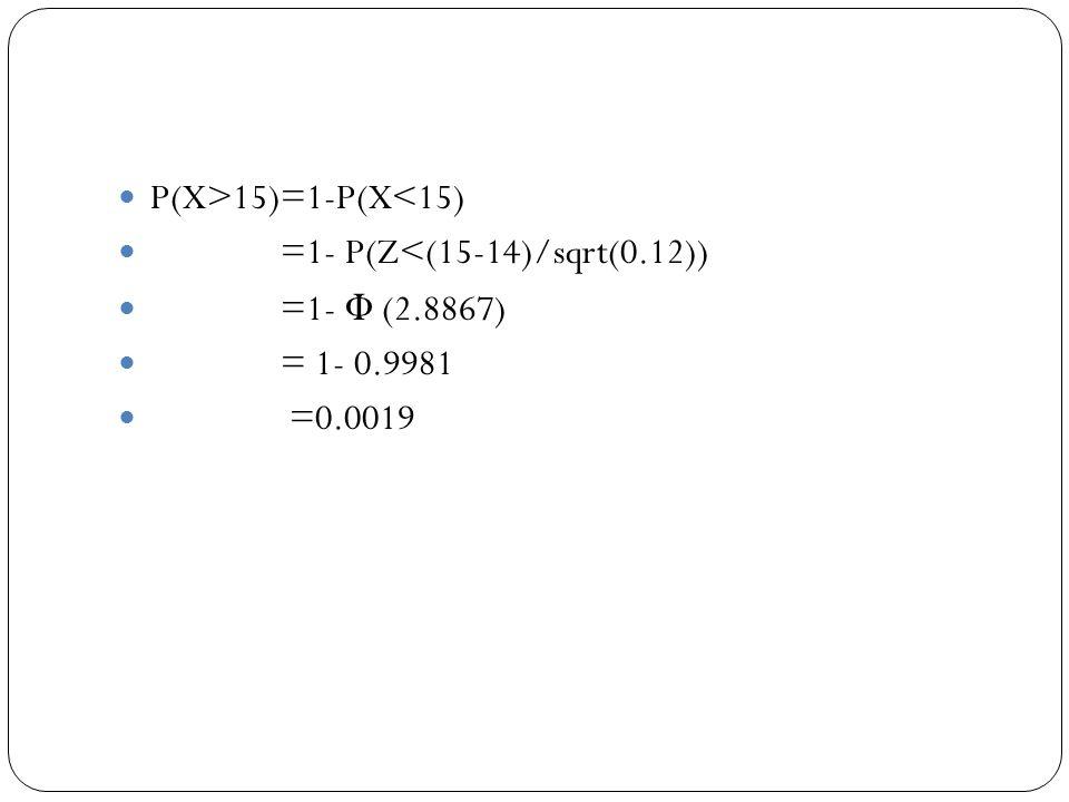 P(X>15)=1-P(X<15) =1- P(Z<(15-14)/sqrt(0.12)) =1- Φ (2.8867) = 1- 0.9981 =0.0019
