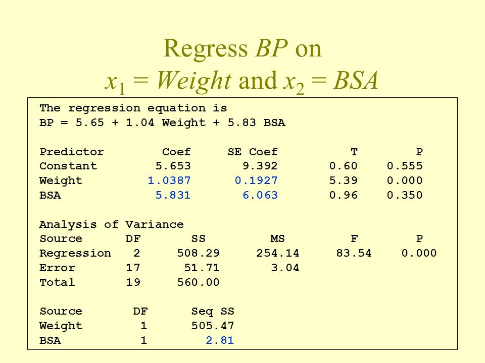 Regress BP on x 1 = Weight and x 2 = BSA The regression equation is BP = 5.65 + 1.04 Weight + 5.83 BSA Predictor Coef SE Coef T P Constant 5.653 9.392