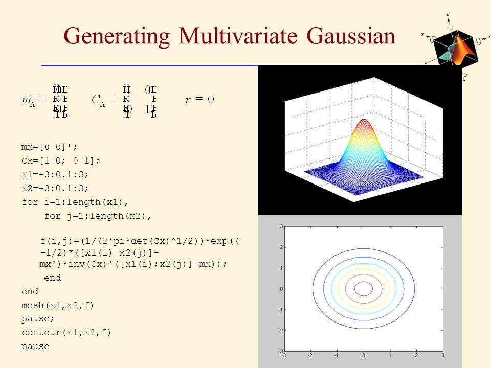Generating Multivariate Gaussian mx=[0 0] ; Cx=[1 0; 0 1]; x1=-3:0.1:3; x2=-3:0.1:3; for i=1:length(x1), for j=1:length(x2), f(i,j)=(1/(2*pi*det(Cx)^1/2))*exp(( -1/2)*([x1(i) x2(j)]- mx )*inv(Cx)*([x1(i);x2(j)]-mx)); end mesh(x1,x2,f) pause; contour(x1,x2,f) pause