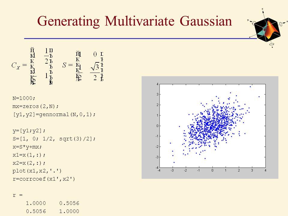 Generating Multivariate Gaussian N=1000; mx=zeros(2,N); [y1,y2]=gennormal(N,0,1); y=[y1;y2]; S=[1, 0; 1/2, sqrt(3)/2]; x=S*y+mx; x1=x(1,:); x2=x(2,:); plot(x1,x2, . ) r=corrcoef(x1 ,x2 ) r = 1.0000 0.5056 0.5056 1.0000
