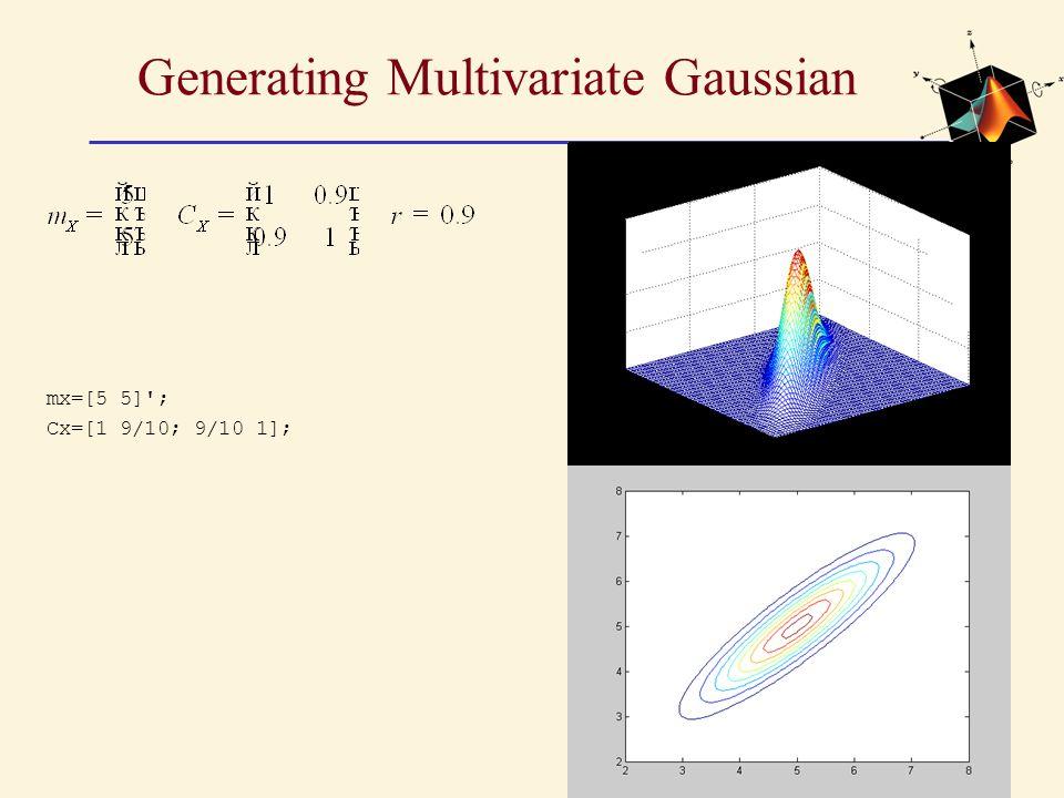 Generating Multivariate Gaussian mx=[5 5] ; Cx=[1 9/10; 9/10 1];