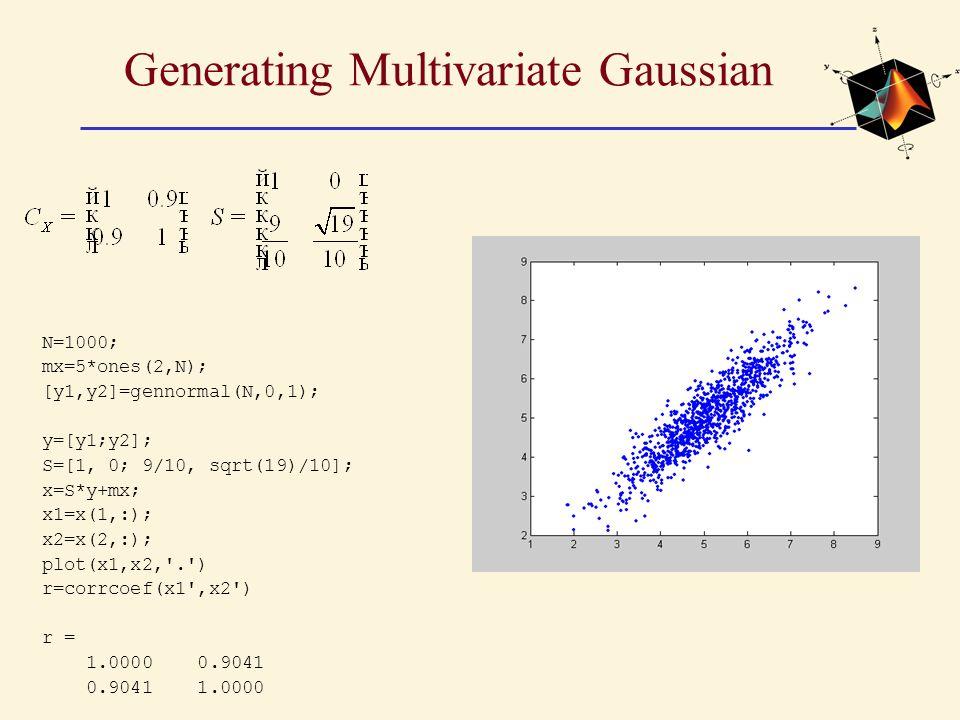 Generating Multivariate Gaussian N=1000; mx=5*ones(2,N); [y1,y2]=gennormal(N,0,1); y=[y1;y2]; S=[1, 0; 9/10, sqrt(19)/10]; x=S*y+mx; x1=x(1,:); x2=x(2,:); plot(x1,x2, . ) r=corrcoef(x1 ,x2 ) r = 1.0000 0.9041 0.9041 1.0000