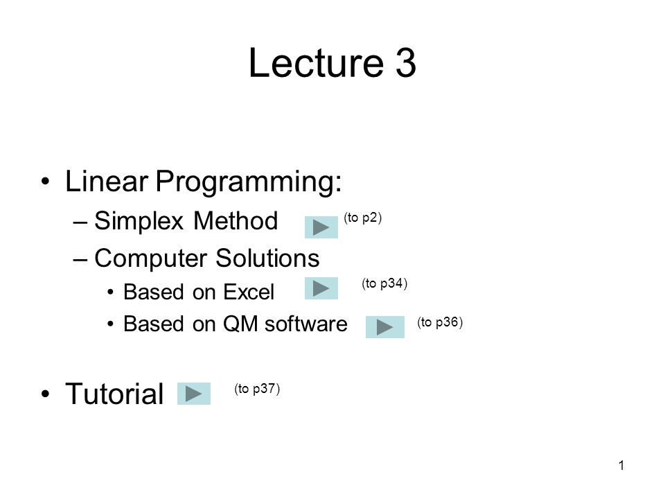 1 Lecture 3 Linear Programming: –Simplex Method –Computer Solutions Based on Excel Based on QM software Tutorial (to p2) (to p34) (to p36) (to p37)