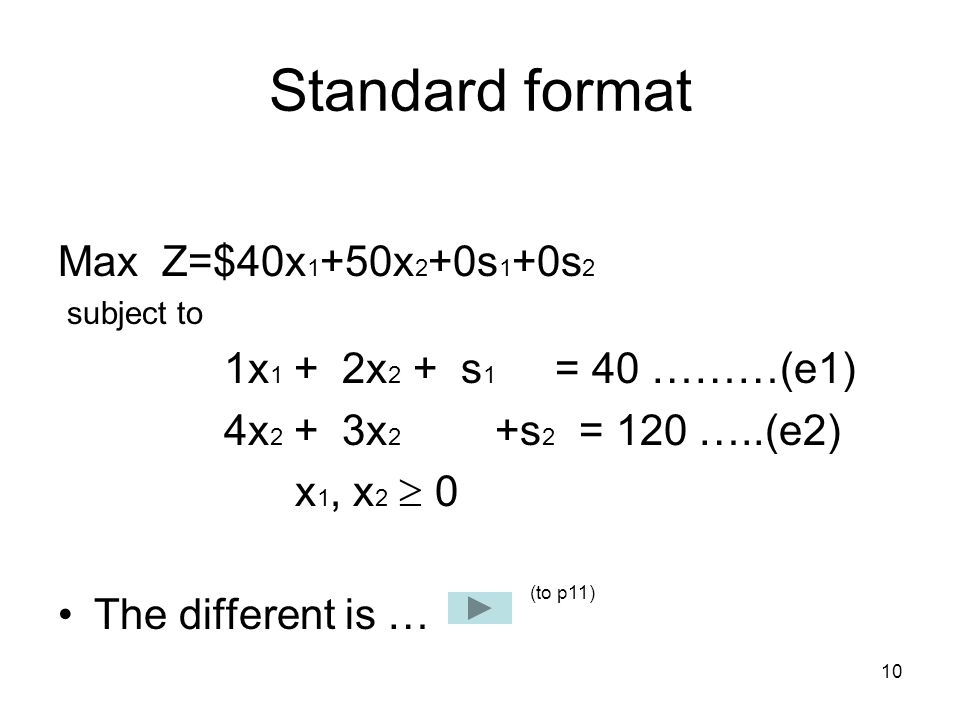 10 Standard format Max Z=$40x 1 +50x 2 +0s 1 +0s 2 subject to 1x 1 + 2x 2 + s 1 = 40 ………(e1) 4x 2 + 3x 2 +s 2 = 120 …..(e2) x 1, x 2  0 The different