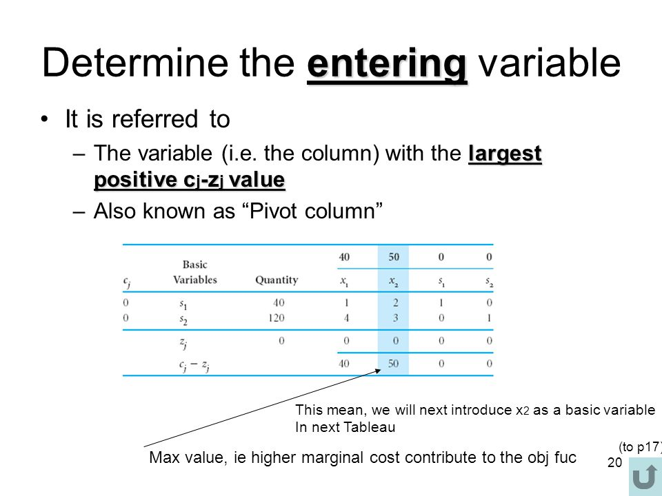 20 entering Determine the entering variable It is referred to largest positive c j -z j value –The variable (i.e. the column) with the largest positiv