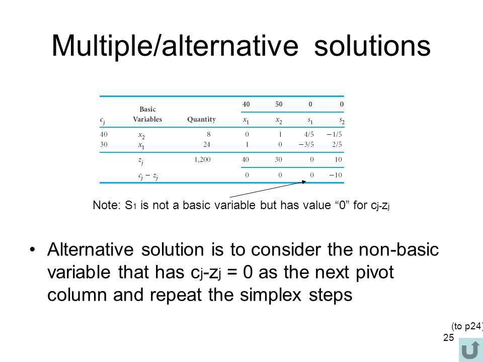 25 Multiple/alternative solutions Alternative solution is to consider the non-basic variable that has c j -z j = 0 as the next pivot column and repeat
