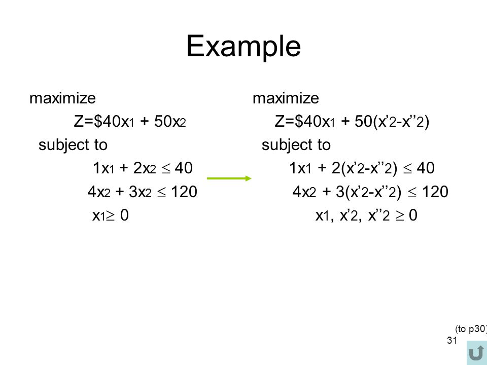 31 Example maximize Z=$40x 1 + 50x 2 subject to 1x 1 + 2x 2  40 4x 2 + 3x 2  120 x 1  0 maximize Z=$40x 1 + 50(x' 2 -x'' 2 ) subject to 1x 1 + 2(x'