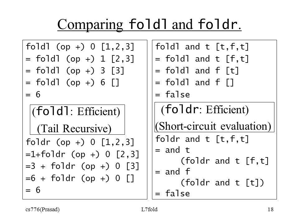 cs776(Prasad)L7fold18 foldl (op +) 0 [1,2,3] = foldl (op +) 1 [2,3] = foldl (op +) 3 [3] = foldl (op +) 6 [] = 6 ( foldl : Efficient) (Tail Recursive) foldr (op +) 0 [1,2,3] =1+foldr (op +) 0 [2,3] =3 + foldr (op +) 0 [3] =6 + foldr (op +) 0 [] = 6 foldl and t [t,f,t] = foldl and t [f,t] = foldl and f [t] = foldl and f [] = false ( foldr : Efficient) (Short-circuit evaluation) foldr and t [t,f,t] = and t (foldr and t [f,t] = and f (foldr and t [t]) = false Comparing foldl and foldr.