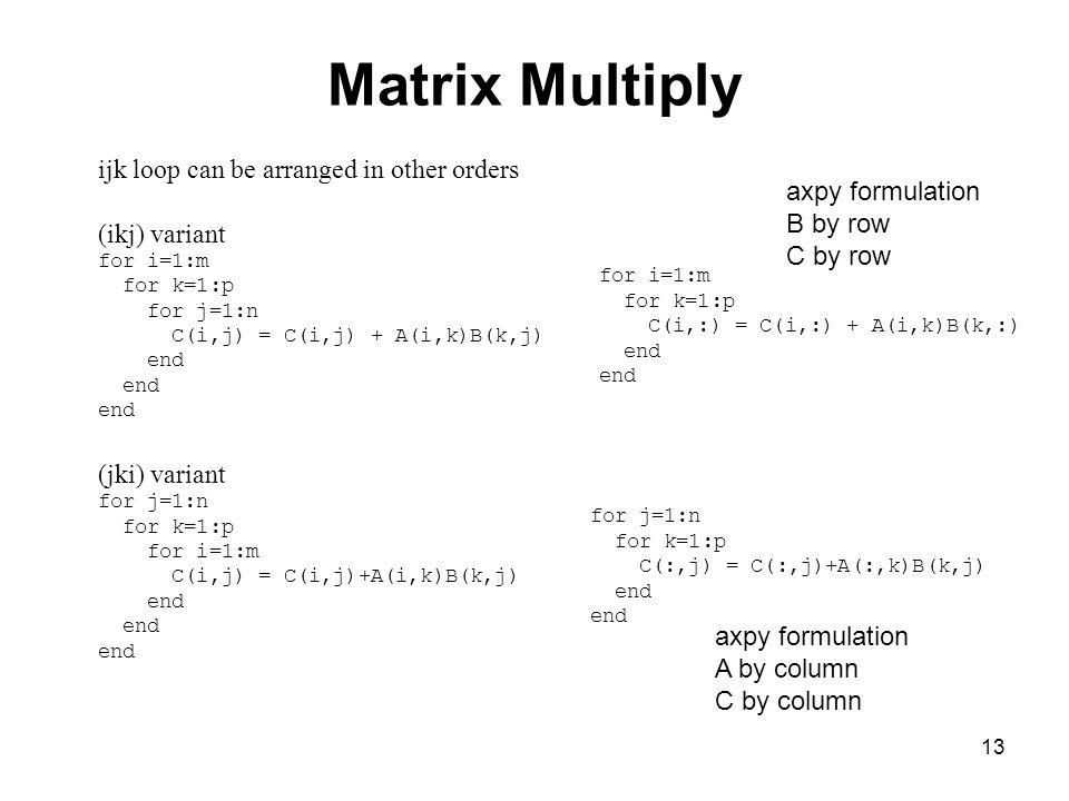 13 Matrix Multiply ijk loop can be arranged in other orders (ikj) variant for i=1:m for k=1:p for j=1:n C(i,j) = C(i,j) + A(i,k)B(k,j) end for i=1:m f