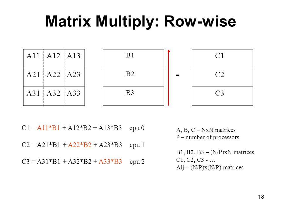 18 Matrix Multiply: Row-wise B1 B2 B3 A11A12A13 A21A22A23 A31A32A33 C1 C2 C3 = C1 = A11*B1 + A12*B2 + A13*B3 cpu 0 C2 = A21*B1 + A22*B2 + A23*B3 cpu 1
