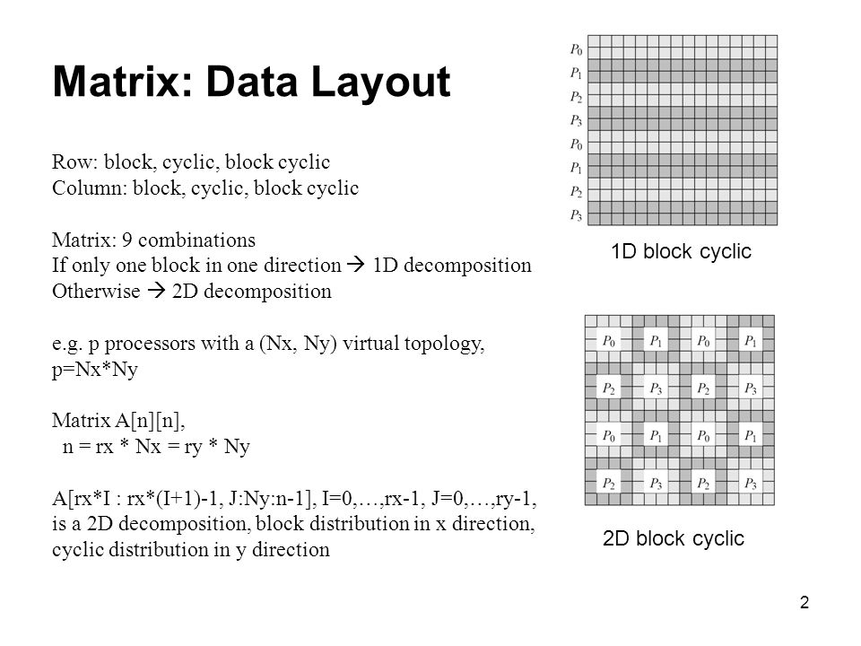2 Matrix: Data Layout Row: block, cyclic, block cyclic Column: block, cyclic, block cyclic Matrix: 9 combinations If only one block in one direction 