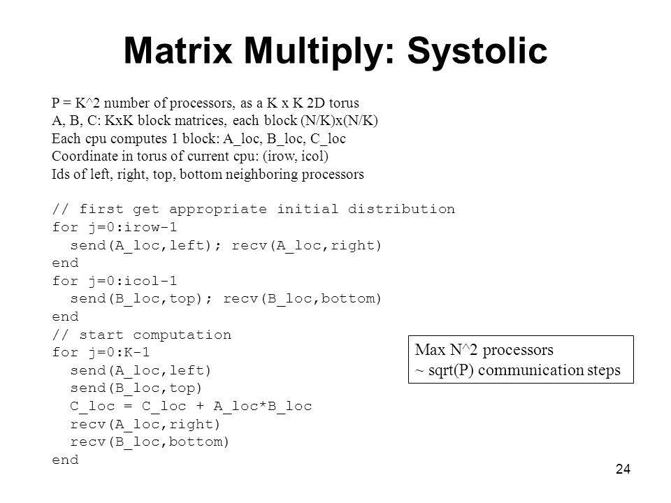 24 Matrix Multiply: Systolic P = K^2 number of processors, as a K x K 2D torus A, B, C: KxK block matrices, each block (N/K)x(N/K) Each cpu computes 1