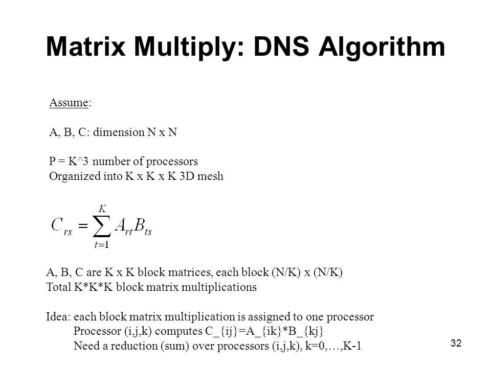 32 Matrix Multiply: DNS Algorithm Assume: A, B, C: dimension N x N P = K^3 number of processors Organized into K x K x K 3D mesh A, B, C are K x K blo
