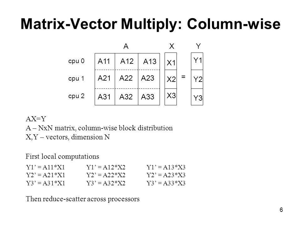 17 Matrix Multiply: Column-wise A1A2A3 B11B12B13 B21B22B23 B31B32B33 C1C2C3 = AB C C1 = A1*B11 + A2*B21 + A3*B31 cpu 0 C2 = A1*B12 + A2*B22 + A3*B32 cpu 1 C3 = A1*B13 + A2*B23 + A3*B33 cpu 2 A, B, C – NxN matrices P – number of processors A1, A2, A3 – Nx(N/P) matrices C1, C2, C3 - … Bij – (N/P)x(N/P) matrices Column-wise decomposition