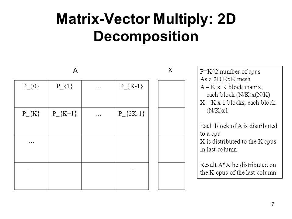7 Matrix-Vector Multiply: 2D Decomposition P_{0}P_{1}…P_{K-1} P_{K}P_{K+1}…P_{2K-1} … …… A x P=K^2 number of cpus As a 2D KxK mesh A – K x K block mat