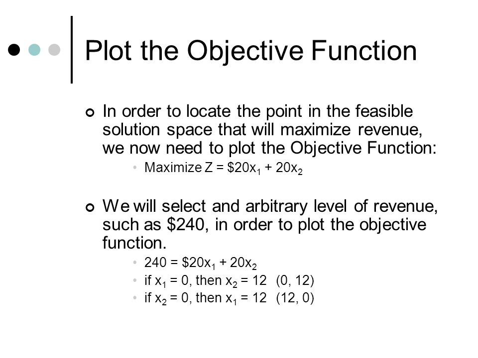 Plot the Objective Function In order to locate the point in the feasible solution space that will maximize revenue, we now need to plot the Objective Function: Maximize Z = $20x 1 + 20x 2 We will select and arbitrary level of revenue, such as $240, in order to plot the objective function.