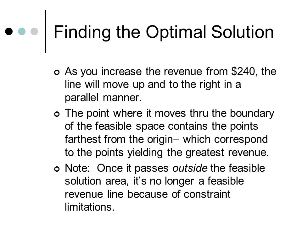 Finding the Optimal Solution As you increase the revenue from $240, the line will move up and to the right in a parallel manner.
