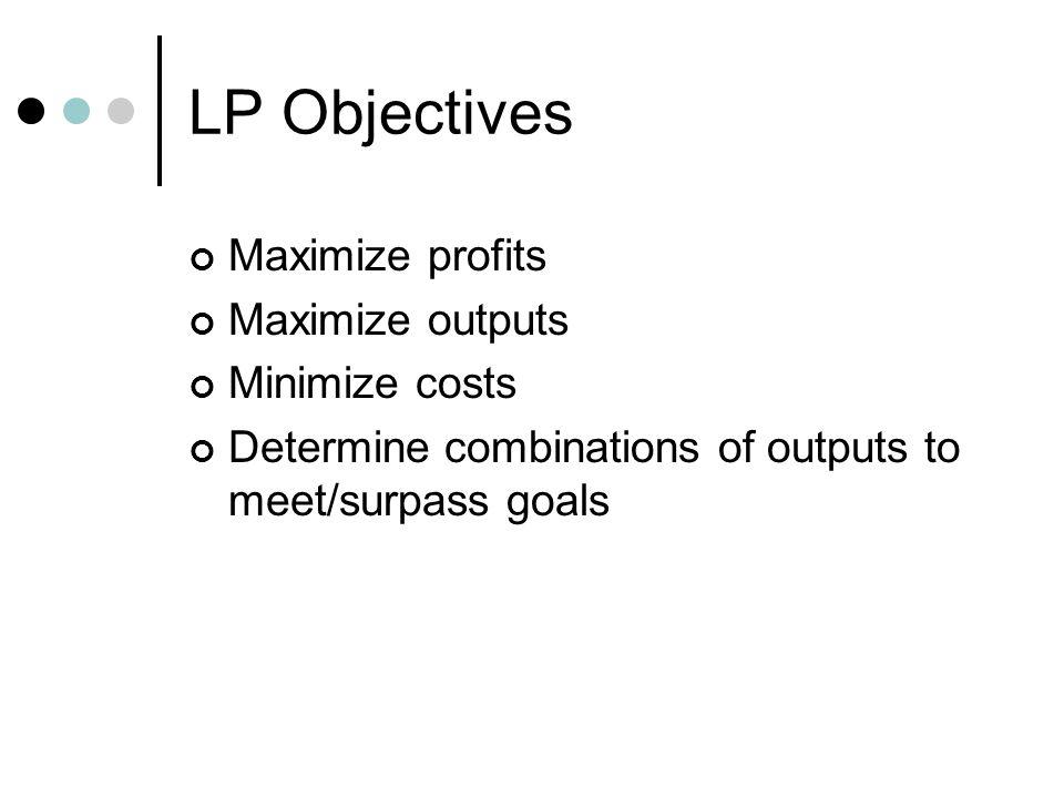 LP Objectives Maximize profits Maximize outputs Minimize costs Determine combinations of outputs to meet/surpass goals
