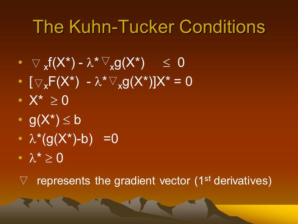 The Kuhn-Tucker Conditions x f(X*) - * x g(X*)  0 [ x F(X*) - * x g(X*)]X* = 0 X*  0 g(X*)  b *(g(X*)-b) =0 *  0 represents the gradient vector (1 st derivatives)