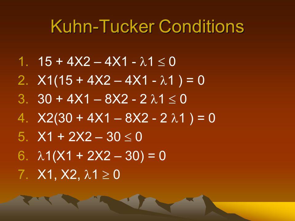 Kuhn-Tucker Conditions 1.15 + 4X2 – 4X1 - 1  0 2.X1(15 + 4X2 – 4X1 - 1 ) = 0 3.30 + 4X1 – 8X2 - 2 1  0 4.X2(30 + 4X1 – 8X2 - 2 1 ) = 0 5.X1 + 2X2 –