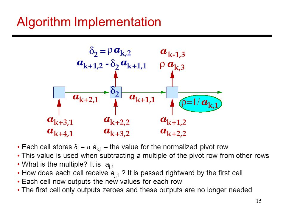 15 Algorithm Implementation Each cell stores  i =  a k,I – the value for the normalized pivot row This value is used when subtracting a multiple of