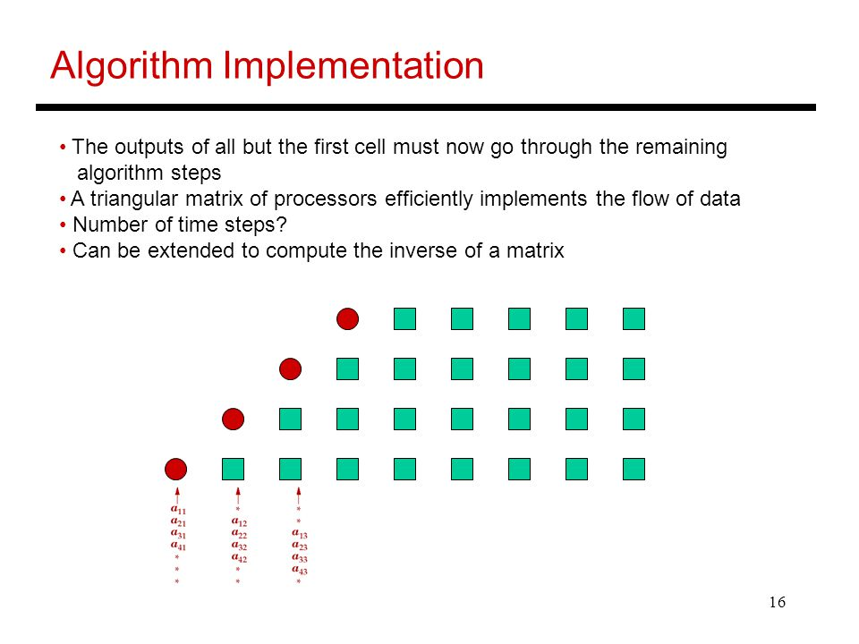 16 Algorithm Implementation The outputs of all but the first cell must now go through the remaining algorithm steps A triangular matrix of processors