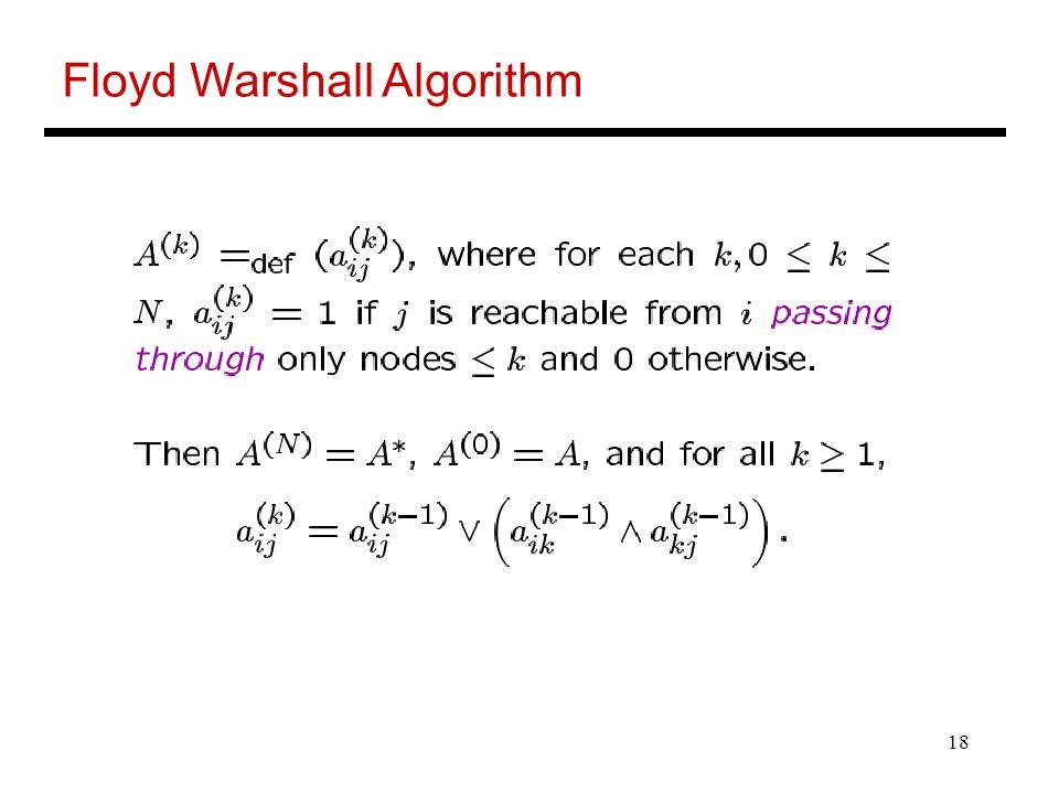 18 Floyd Warshall Algorithm