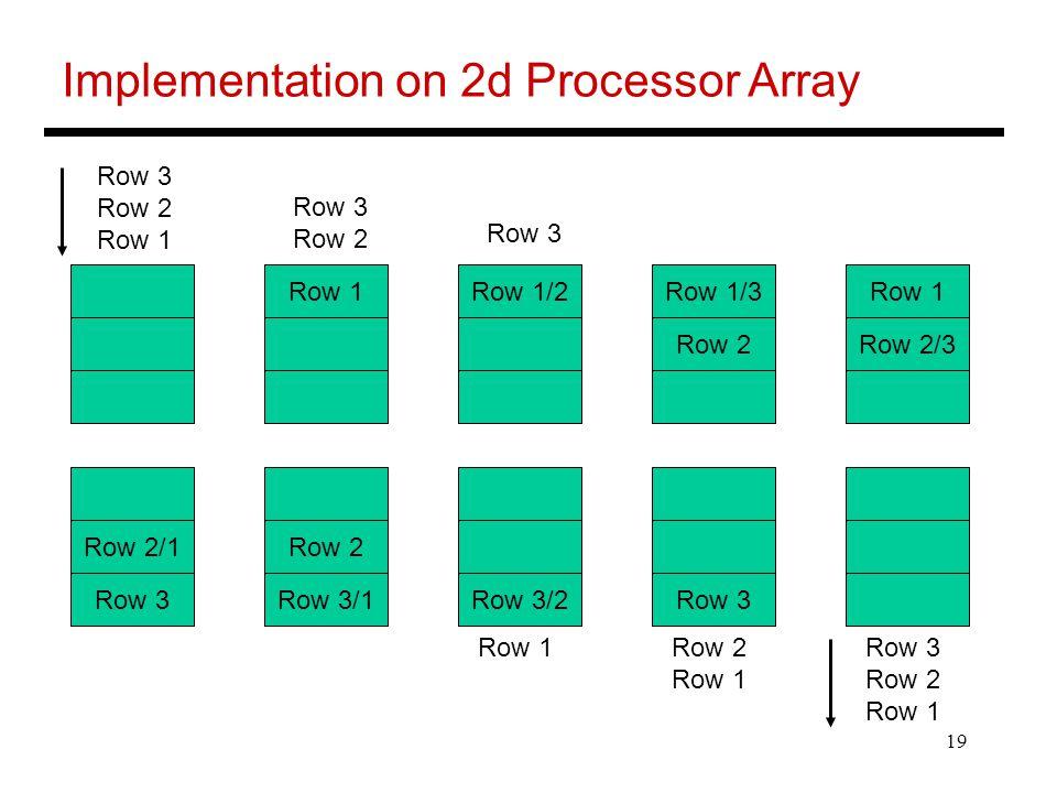 19 Implementation on 2d Processor Array Row 3 Row 2 Row 1 Row 3 Row 2 Row 1/2 Row 3 Row 1/3 Row 2 Row 1 Row 2/3 Row 2/1 Row 3 Row 2 Row 3/1Row 3/2 Row