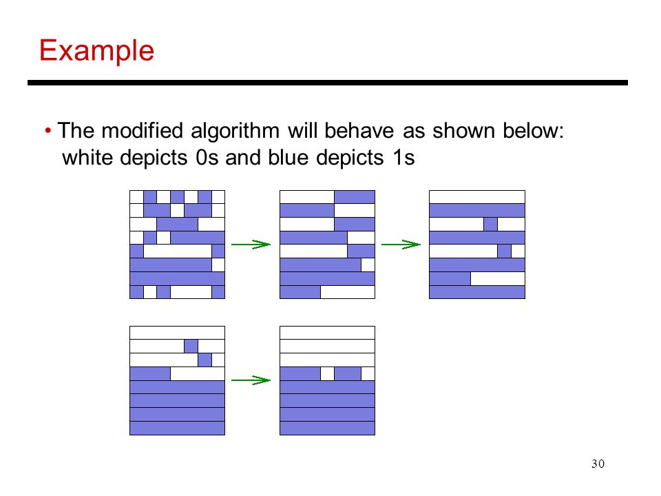 30 Example The modified algorithm will behave as shown below: white depicts 0s and blue depicts 1s