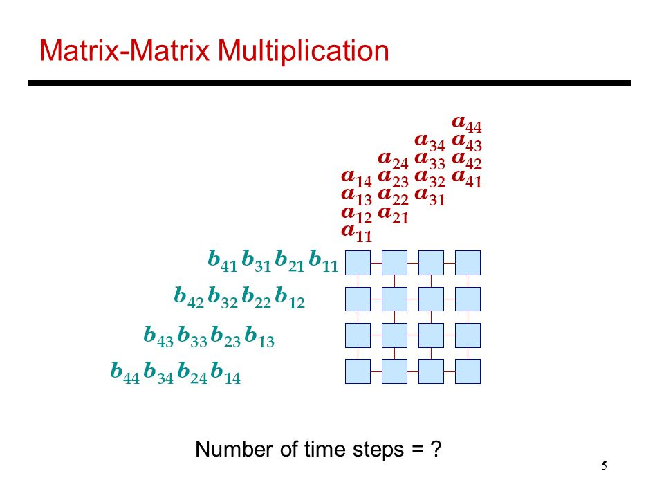 16 Algorithm Implementation The outputs of all but the first cell must now go through the remaining algorithm steps A triangular matrix of processors efficiently implements the flow of data Number of time steps.