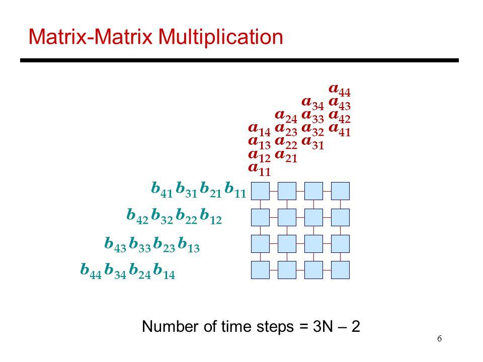 6 Matrix-Matrix Multiplication Number of time steps = 3N – 2