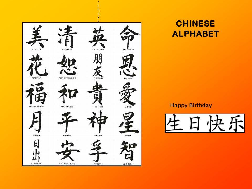 Happy BirthdayHappy Birthday Happy Birthday CHINESE ALPHABET