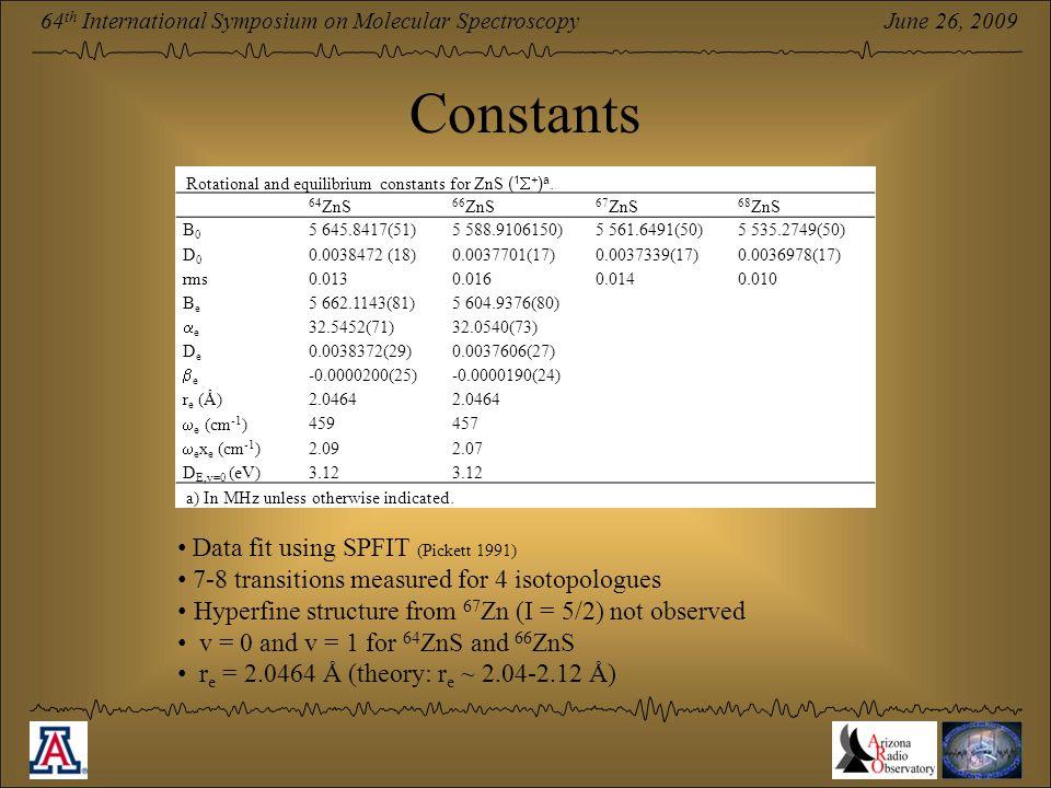 June 26, 2009 64 th International Symposium on Molecular Spectroscopy Constants 64 ZnS 66 ZnS 67 ZnS 68 ZnS B0B0 5 645.8417(51)5 588.9106150)5 561.649