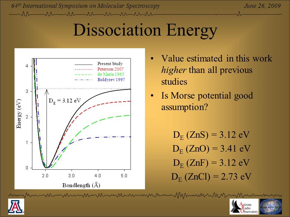 June 26, 2009 64 th International Symposium on Molecular Spectroscopy Dissociation Energy Value estimated in this work higher than all previous studies Is Morse potential good assumption.