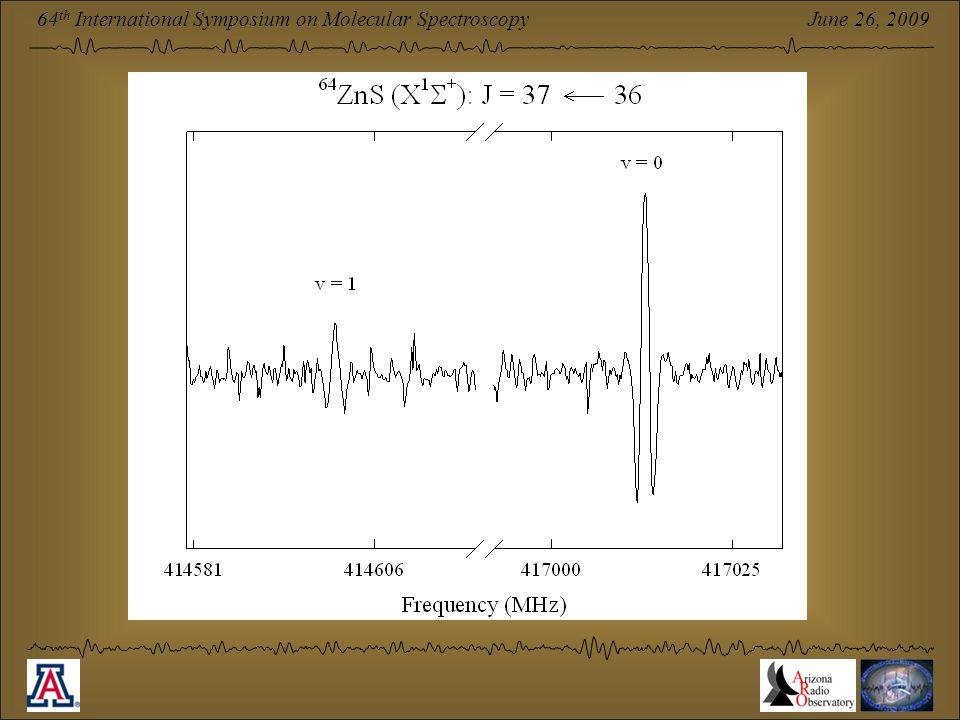 June 26, 2009 64 th International Symposium on Molecular Spectroscopy