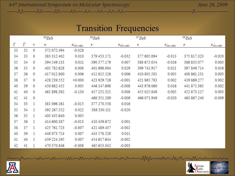 "June 26, 2009 64 th International Symposium on Molecular Spectroscopy 64 ZnS 66 ZnS 67 ZnS 68 ZnS J'J' J""J"" v  obs-calc  obs-calc  obs-cal"