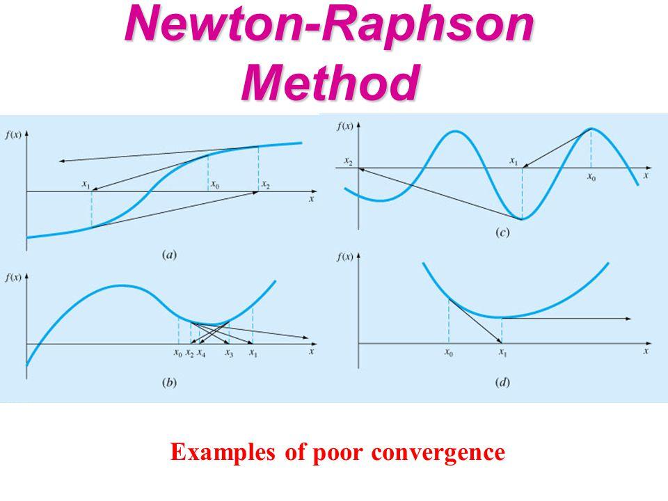 Newton-Raphson Method Examples of poor convergence