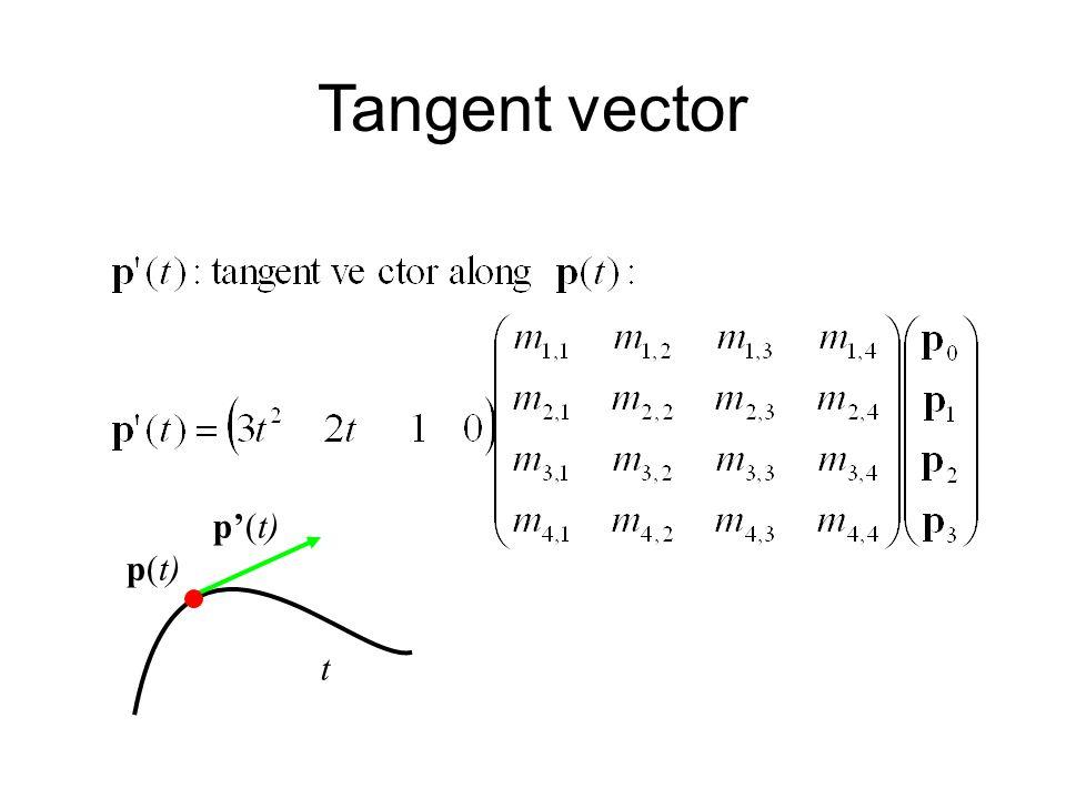 Tangent vector t p'(t) p(t)