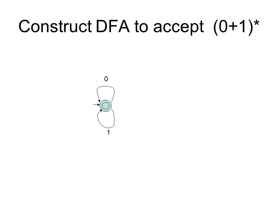 Construct DFA to accept (0+1)* 0 1