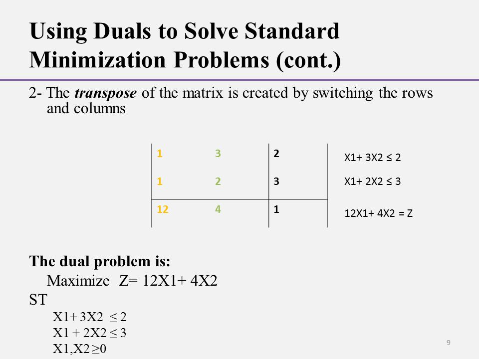 Using Duals to Solve Standard Minimization Problems (cont.) 2- The transpose of the matrix is created by switching the rows and columns The dual probl