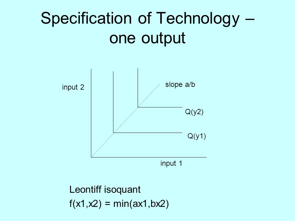 Specification of Technology – one output input 1 input 2 Q(y1) Q(y2) slope a/b Leontiff isoquant f(x1,x2) = min(ax1,bx2)