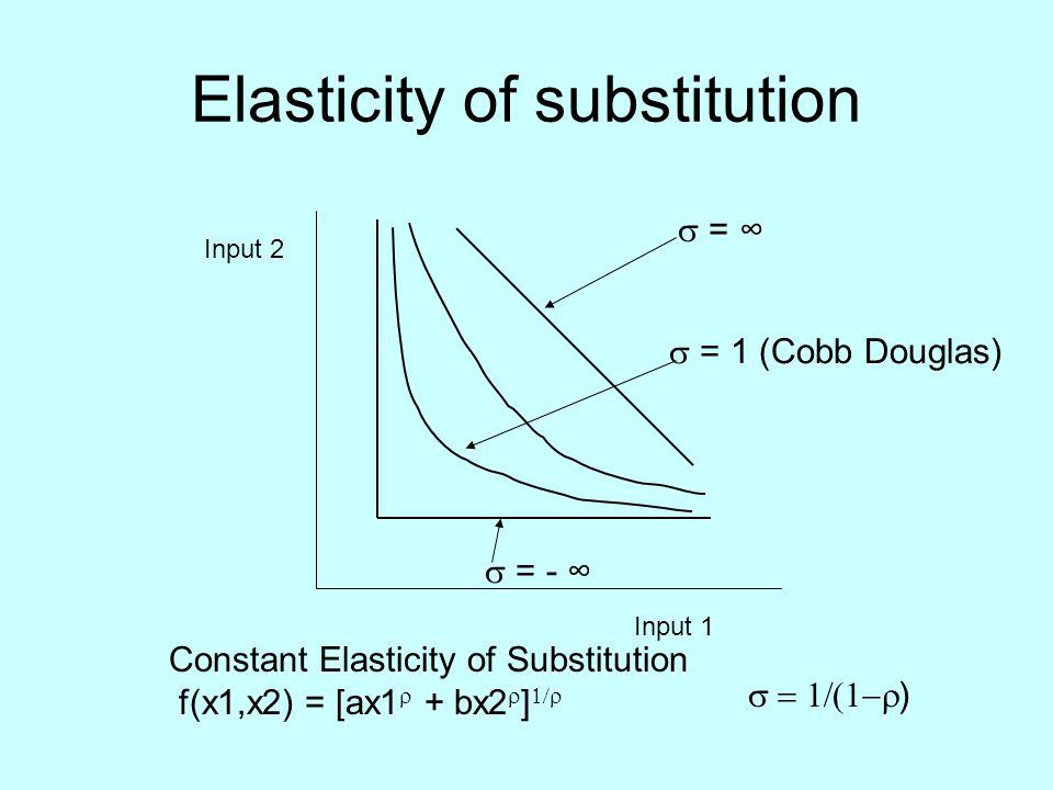 Elasticity of substitution Input 1 Input 2 Constant Elasticity of Substitution f(x1,x2) = [ax1  + bx2  ]   )  = ∞  = 1 (Cobb Douglas)