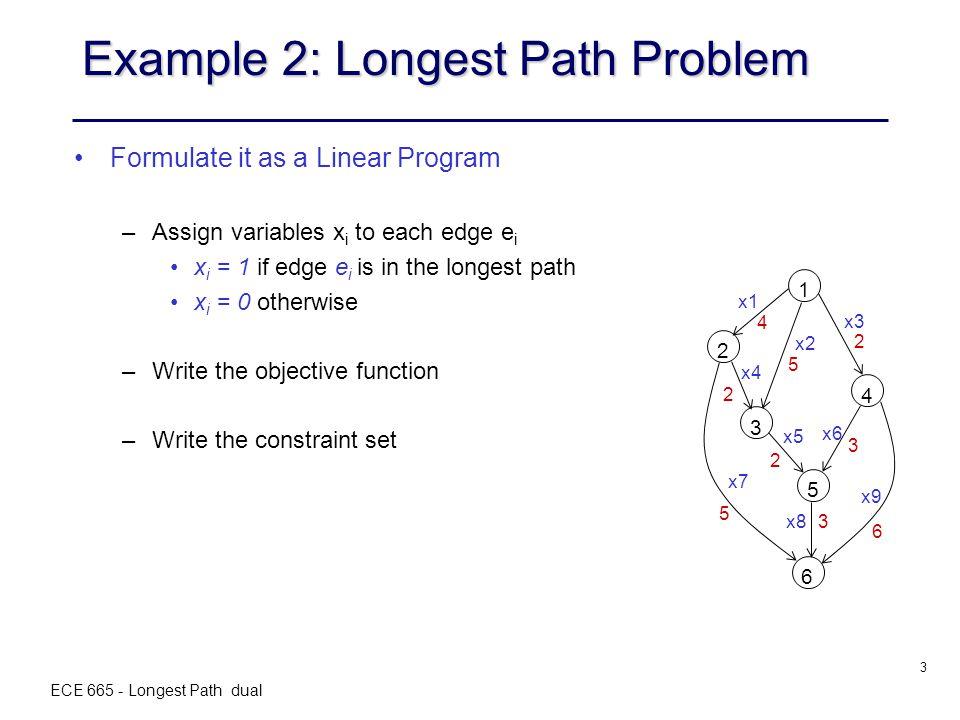 ECE 665 - Longest Path dual 4 Example 2: Longest Path Problem (2) Primal Problem x1 x2 x3 x4 x5 x6 x9 x8 x7 1 2 3 4 5 6 4 5 2 2 2 5 3 3 6 max 4x1 + 5x2 + 2x3 + 2x4 + 2x5 + 3x6 + 5x7 + 3x8 + 6x9 st - x1 - x2 - x3 = -1 x1 - x4 - x7 = 0 x2 + x4 - x5 = 0 x3 - x6 - x9 = 0 x5 + x6 - x8 = 0 x7 + x8 + x9 = 1 end
