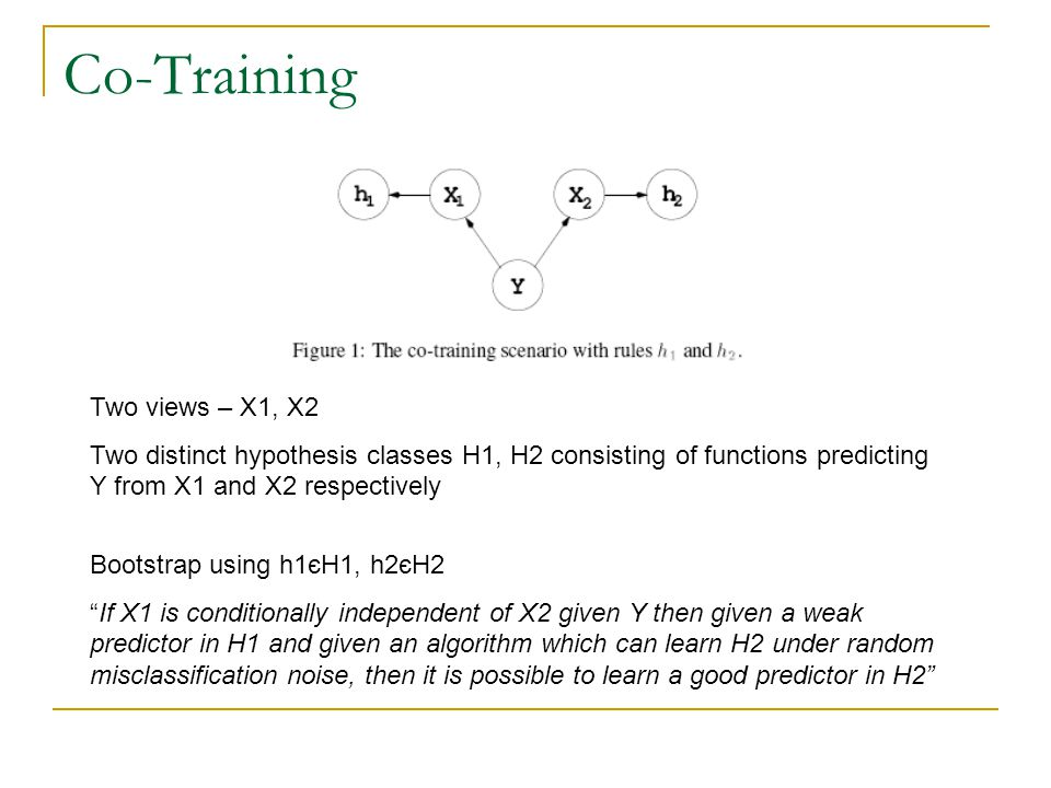 Two views – X1, X2 Two distinct hypothesis classes H1, H2 consisting of functions predicting Y from X1 and X2 respectively Bootstrap using h1єH1, h2єH2 If X1 is conditionally independent of X2 given Y then given a weak predictor in H1 and given an algorithm which can learn H2 under random misclassification noise, then it is possible to learn a good predictor in H2 Co-Training