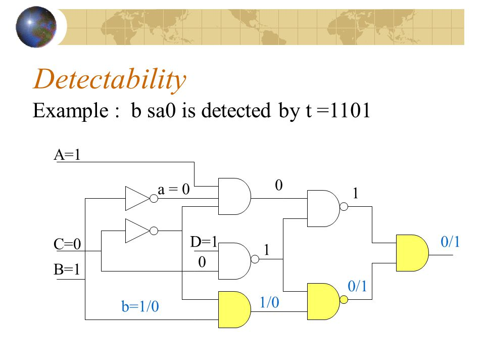 Detectability if no test can detect fault f => f is undetectable such a circuit is redundant undetectable fault can prevent detection of another fault