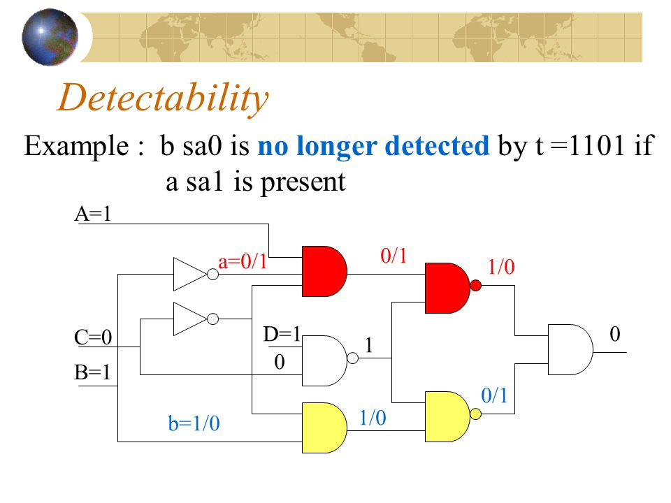 Detectability Example : b sa0 is detected by t =1101 a = 0 A=1 C=0 B=1 b=1/0 0 1 0/1 1/0 1 D=1 0