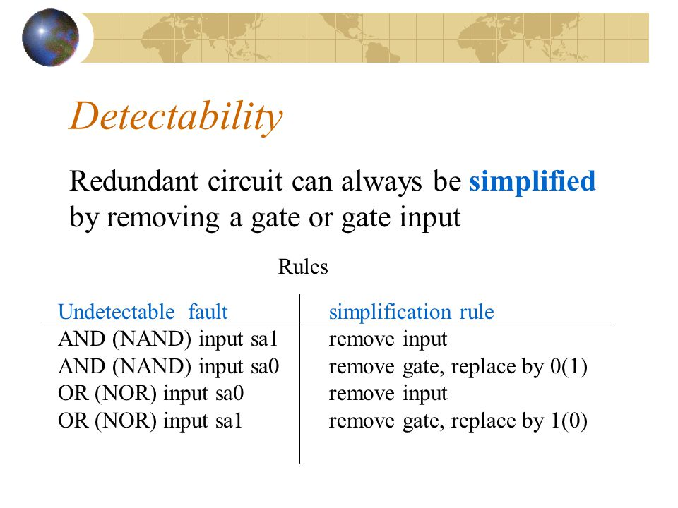 Detectability Example : b sa0 is no longer detected by t =1101 if a sa1 is present a=0/1 b=1/0 0/1 1/0 0 0/1 1/0 1 D=1 0 A=1 C=0 B=1