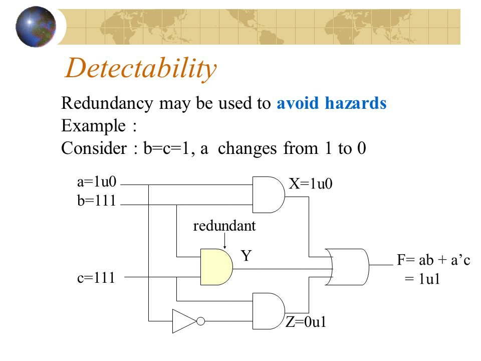 Detectability Triple modular redundancy (TMR) is used in fault tolerant design.