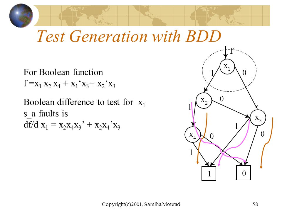 Copyright(c)2001, Samiha Mourad57 Test Generation with BDD f=g+x 3 =x 1 x 2 + x 3  To get the Boolean difference for x 1 we need to find paths to x 1 =1 and x 1 =0 from1 and 0 function values using the same internal signals (no fork at any node) so df/d x 1 =x 2 x 3 '  The same procedure for internal signal g df/dg=x 3 ' g 1 1 0 0 0 1 x 1 x 2 x 3 f 0 1 (b) 1 1 0 0 0 1 x 1 x 2 x 3 f 0 1 (a)